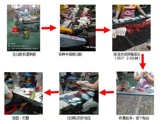 宏泰中底厂使用一哥中底胶上线报告